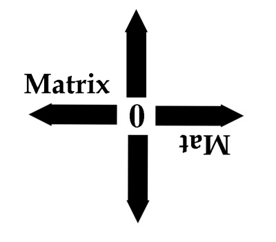 Matrix Mat